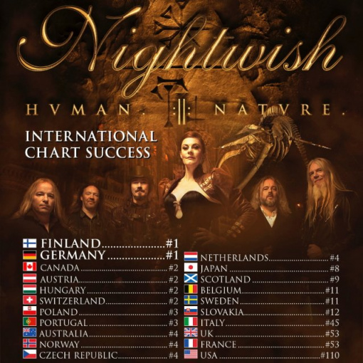 NIGHTWISH's 'Human. :II: Nature.' Debuts In Top 10 In More Than Dozen Countries